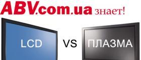 Купить Как выбрать телевизор Днепр